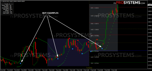 Binary Options Pro Signals Review